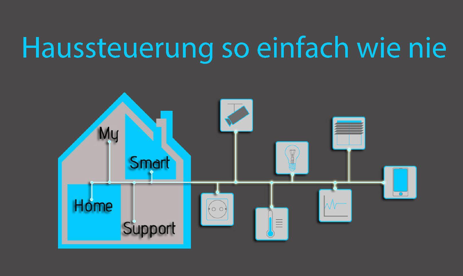 Nett Industrielle Motorsteuerung Pdf Ideen - Elektrische Schaltplan ...